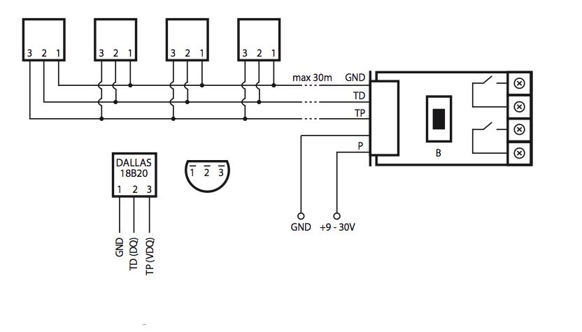 FGBS-001 schema alarm tempvoelers